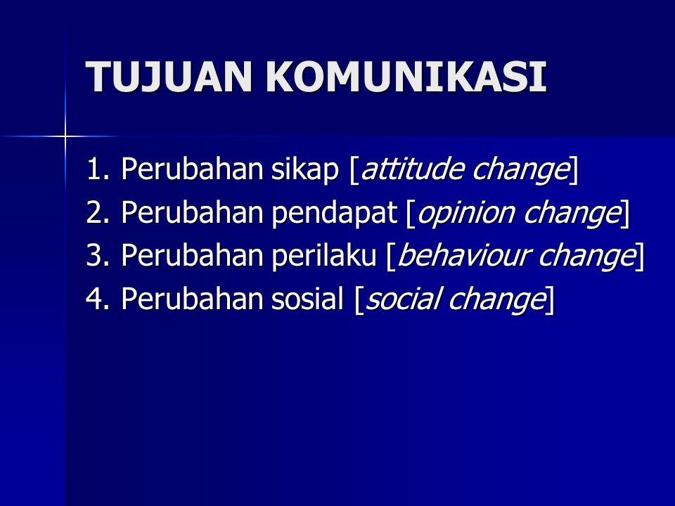 TUJUAN KOMUNIKASI 1. Perubahan sikap [attitude change]